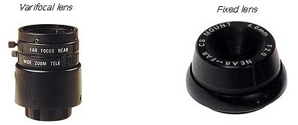 Ống kính camera quan sát